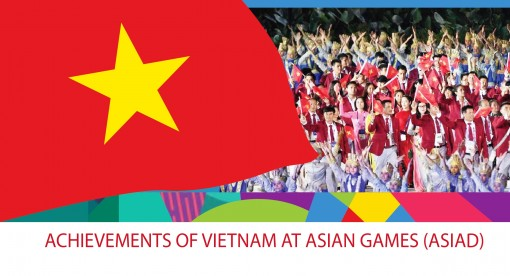 Achievements of Vietnam at Asian Games (ASIAD)