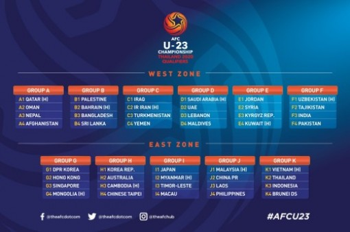 Vietnam in 2020 AFC U23 Championship qualifiers' Group K
